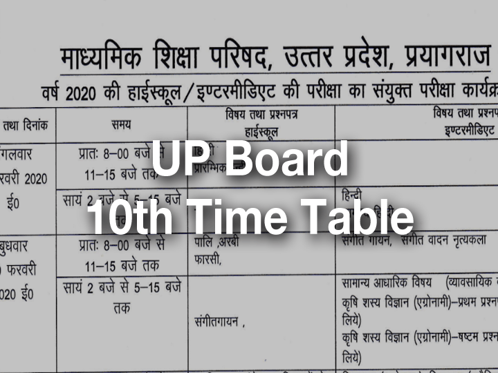 UP Board 10th Time Table 2020