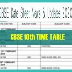cbse 10th exam date 2020
