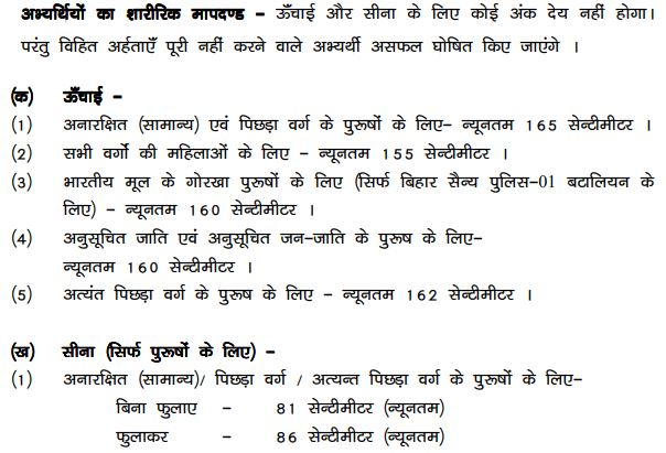 Heigh & Chest measurement for Bihar Constable job