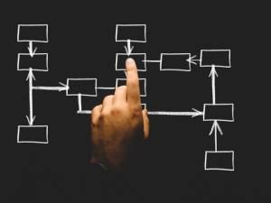 Person pointing to flowchart