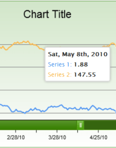 Jqchart also creating zoomable charts with html jquery chart plugin rh geekswithblogs