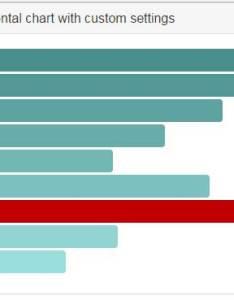 Jquery horizontal chart custom also  bar with bootstrap hbarchart rh az