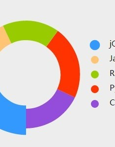 Animated interactive donut chart with jquery and snapg also free rh jqueryscript