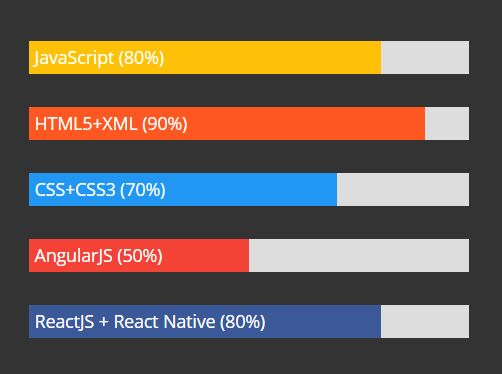 simple function diagram boss v plow wiring minimalist bar chart plugin with jquery and css - barchart | free plugins