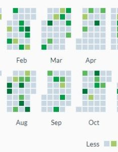 Calendar heatmap plugin with jquery and moment js calendarheatmap also plugins script rh jqueryscript