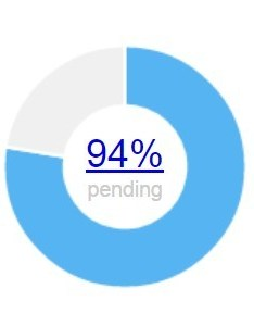 Create pretty  animated donut charts with jquery and chart js also rh jqueryscript