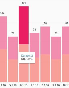 Interactive stacked chart plugin with jquery and css barchart also bar plugins script rh jqueryscript
