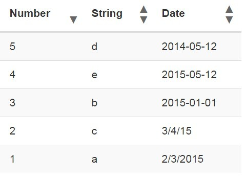 jQuery Plugin To Reorder Table Rows Via Drag And Drop