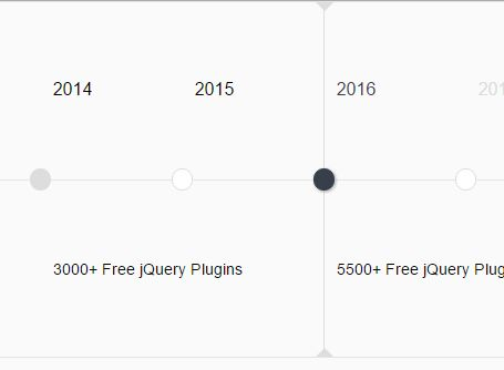 100 best free jquery plugins published in 2016 responsive yearly time line plugin for jquery timeliny ccuart Choice Image