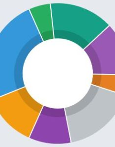 Simple canvas based donut chart plugin with jquery sweet also plugins script rh jqueryscript