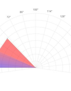 Simple radar chart plugin with jquery and html canvas radarchart js also rh jqueryscript
