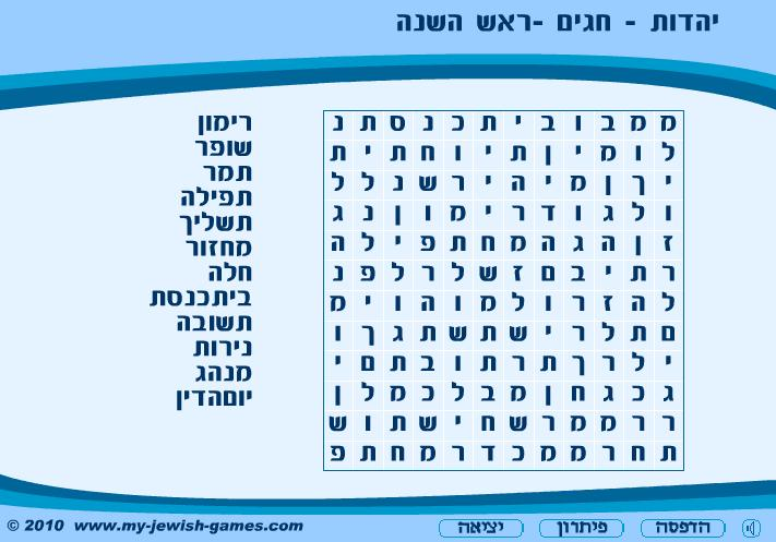 Educational Resources For Rosh HaShana