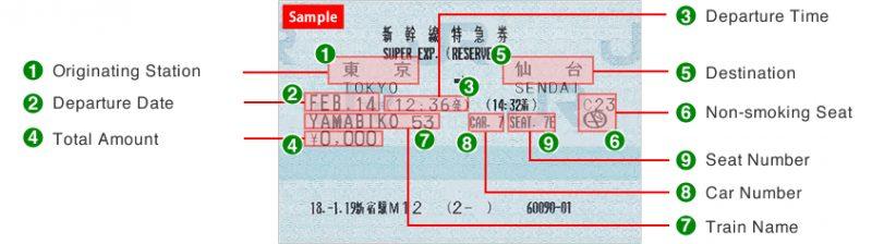 Train Tickets in Japan: Travel Guide JRailPass
