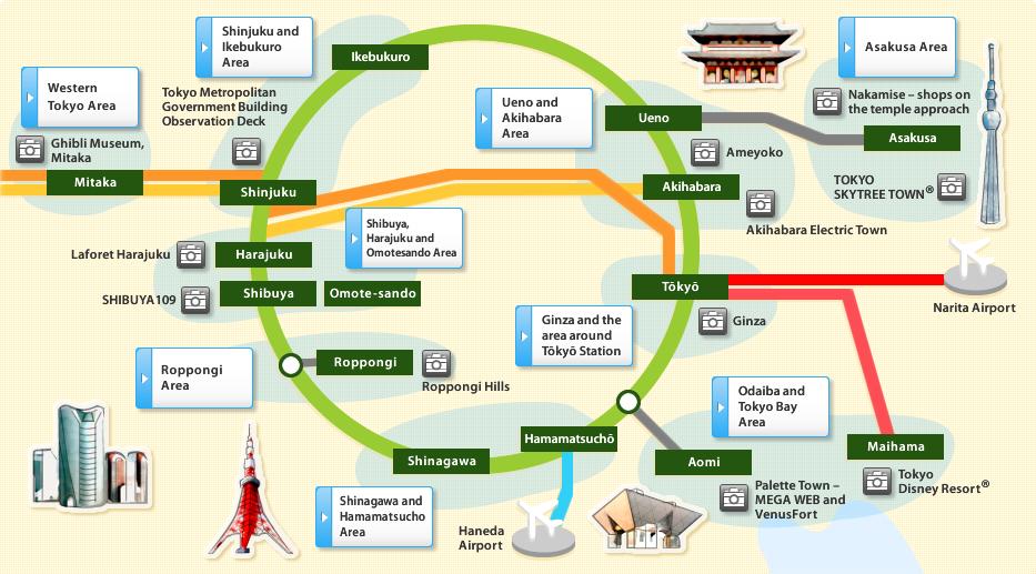 Kawaguchi - Tokyo Tourist Attractions