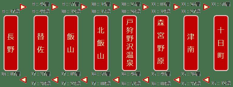 time - 秋の乗り放題パスの旅行に便利な臨時列車:信州