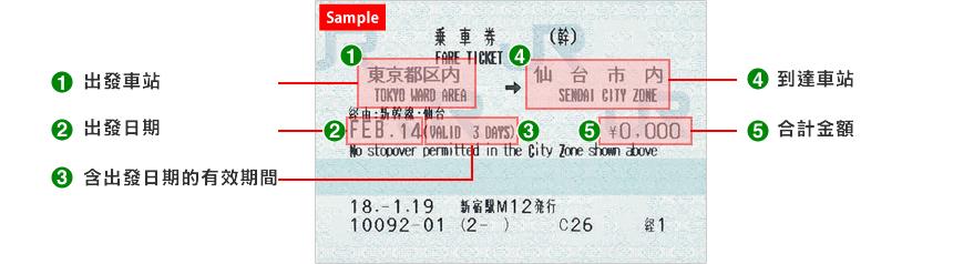 核對車票 | 購票 | JR-EAST