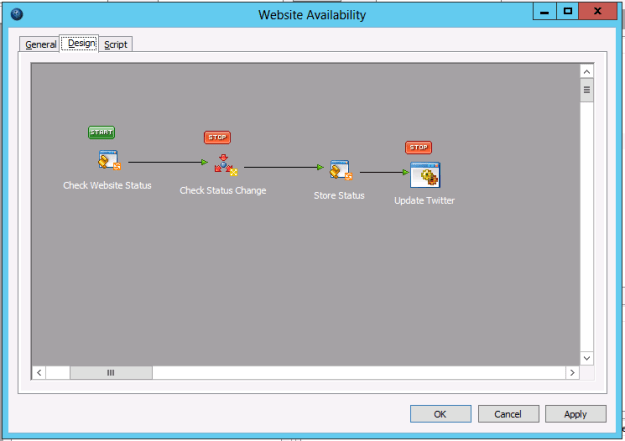 Website Availability Task
