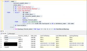 SQL Last Backup