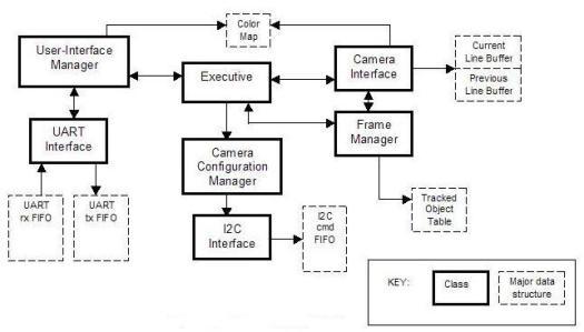 block diagram software free | periodic & diagrams science,