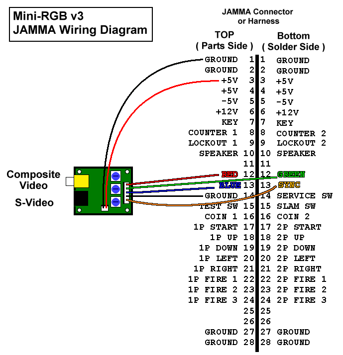 s video wiring diagram, Wiring diagram