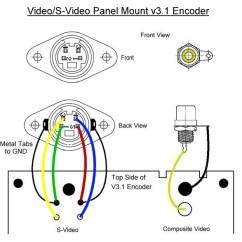 Heidenhain Encoder Rod 431 Wiring Diagram 2000 Chevy Silverado Schematic Jrok Rgb Pinout Diagrams 03 Tahoe 7