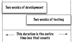 Staggered_dev_testing