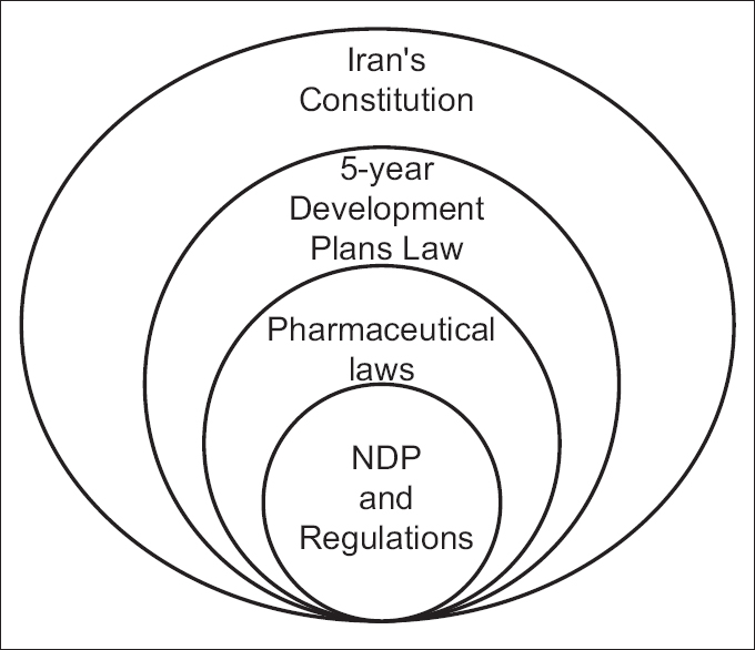Conceptual framework in research proposal example