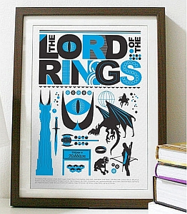 "Poster ""Lord of the Rings"""