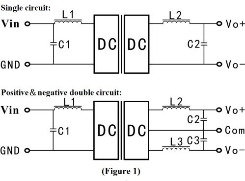 small resolution of dc dc converter module recommended circuit diagram figure 1