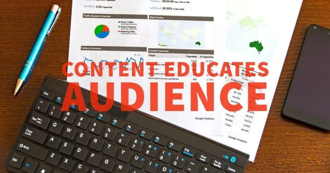 content in digital marketing