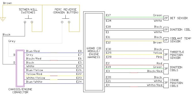 polaris iq shift 600 wiring diagram  kubota rtv wiring