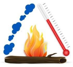 brandtrekanten brandtæppe brandtæpper falck hvad er brandtæppe lavet af tæpper tilbud sikkerhedsudstyr i hjemmet brandmateriel eftersyn