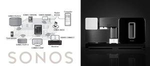 Sonos  JTN Electrical