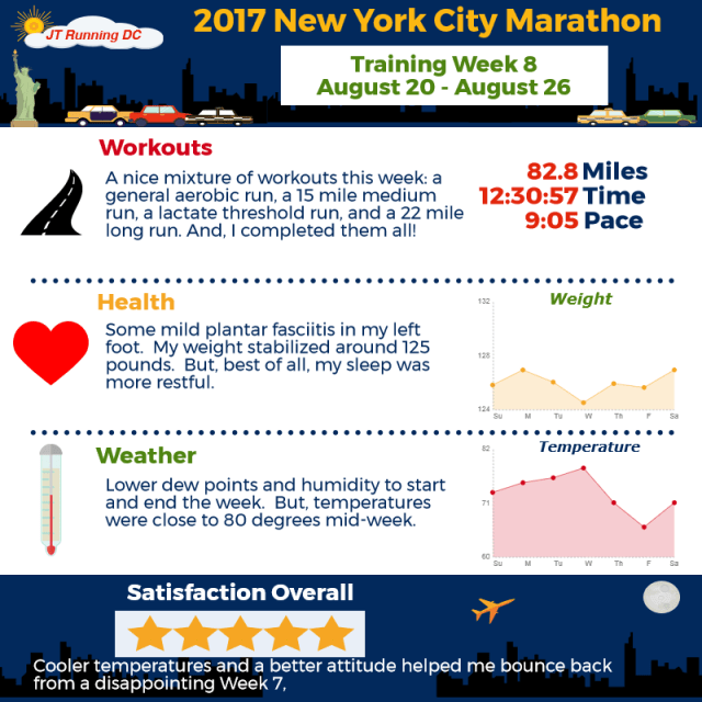 2017 NYCM Infographic - Week 8