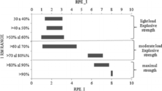figure-6-lower-and-upper-initial-rating-of-perceived-exertion-rpe-i-recommended-for