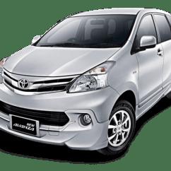 Spesifikasi Grand New Avanza 2016 All Kijang Innova 2.4 A/t Diesel Toyota 1.3 G - Jual Mobil Baru