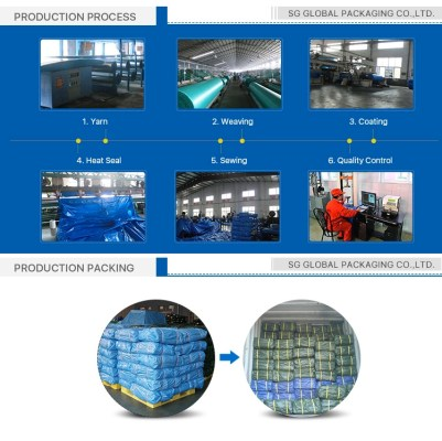 cOATING pROCESS TERPALIUN