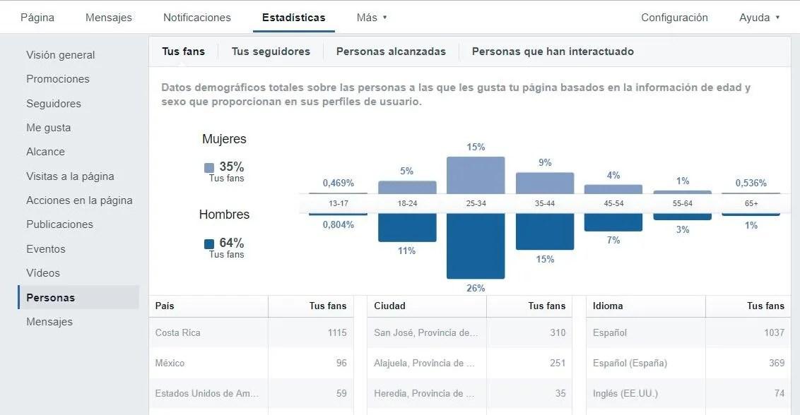 01--facebook-herramientas-de-métricas-para-redes-sociales