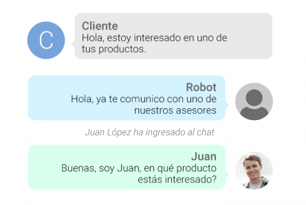 chat intervenido de cliengo