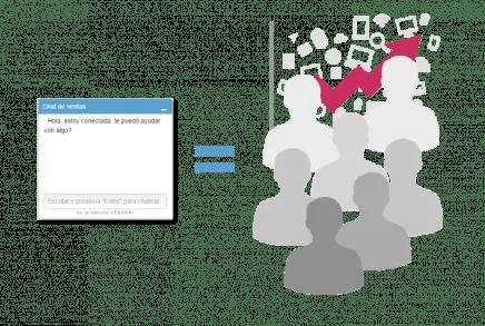 duplicar tazas de conversión con un chatbot