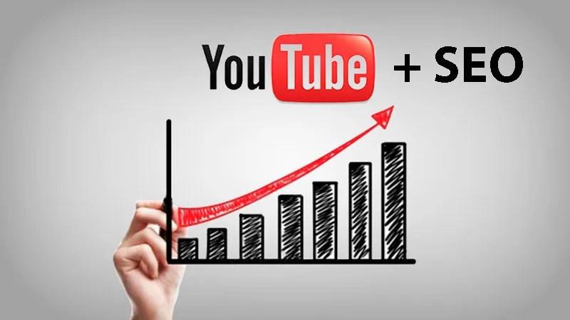 importancia de la administración de YouTube