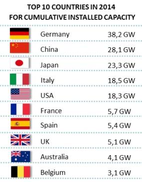 cumulative-solar
