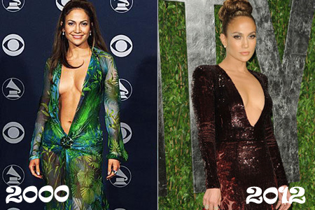 jennifer lopez birthday 43