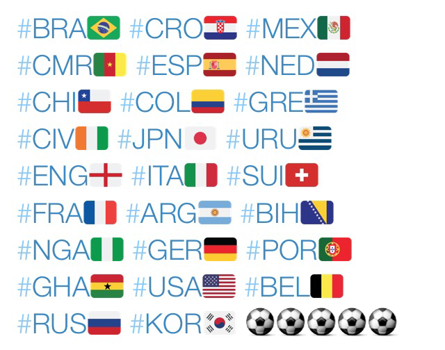 Happy World Cup Games