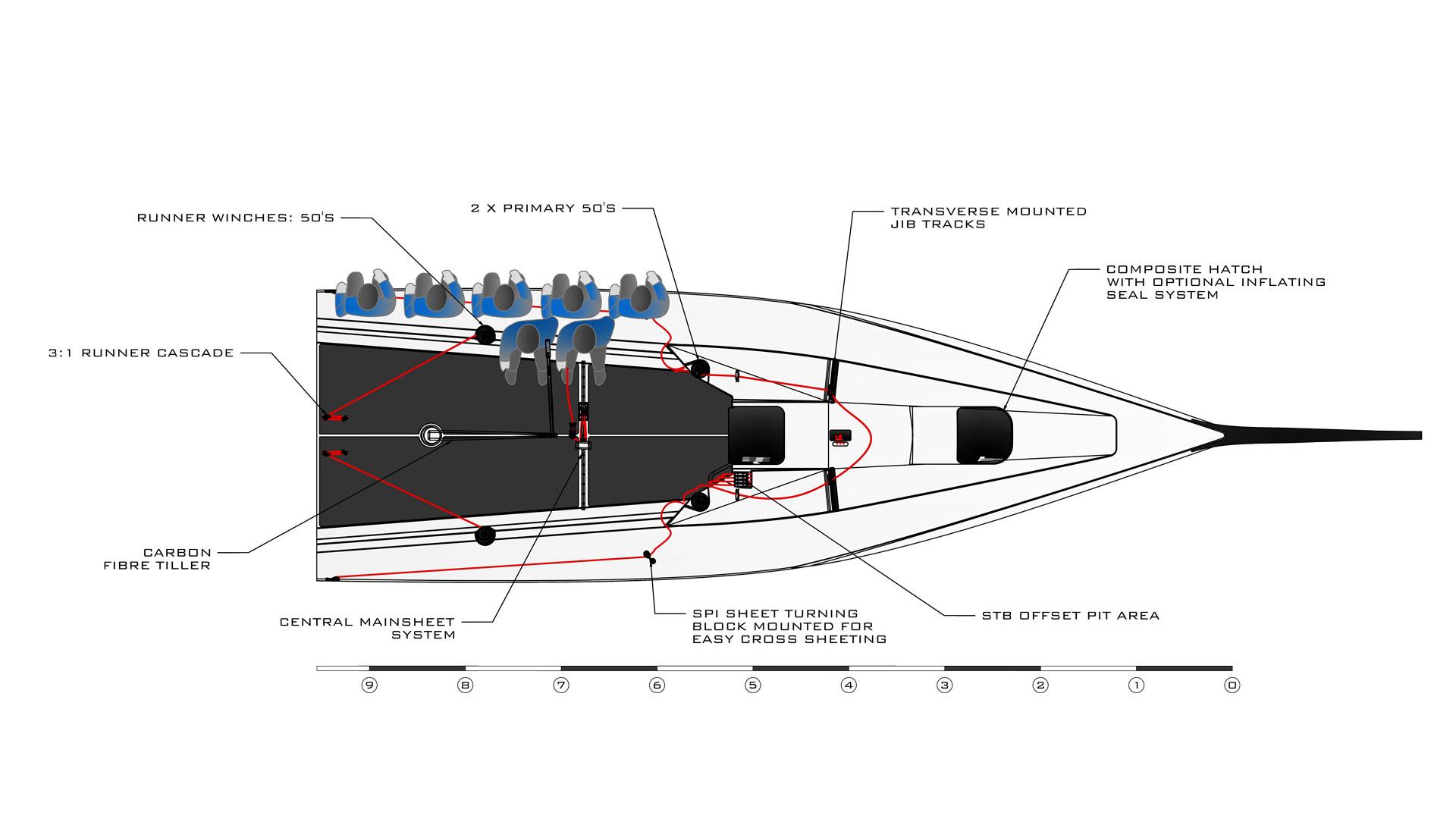 BR31 Lo Nuevo De Ben Rogerson Yacht Design Juanpanews