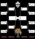 Horarios Cuartos de Final del Campeonato Nacional de Fútbol Sub-13
