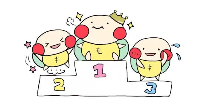 アニメ 見放題 ランキング