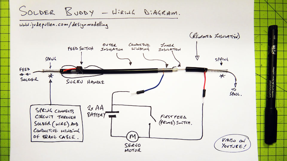 Wiring Diagram soldering iron wiring diagram wiring diagram for soldering iron at n-0.co