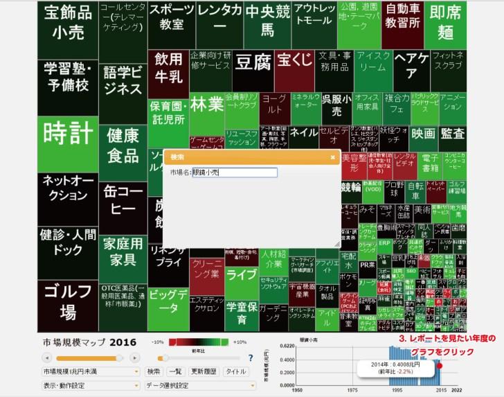 市場規模マップ_2