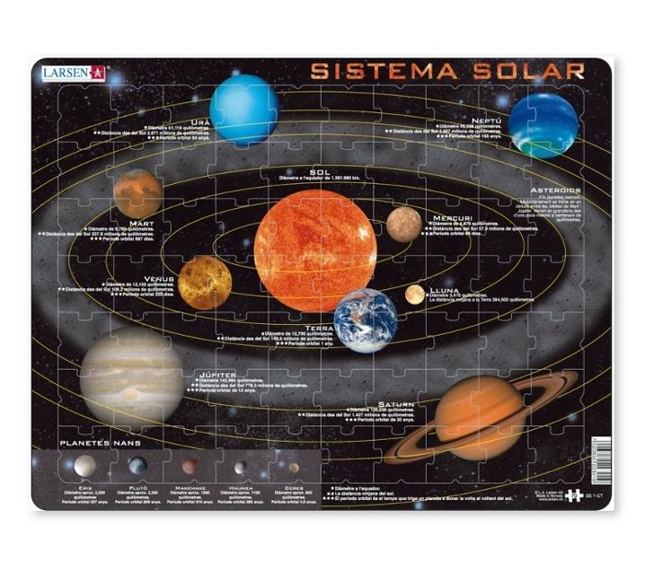Puzle sistema solar  Jugar i Jugar